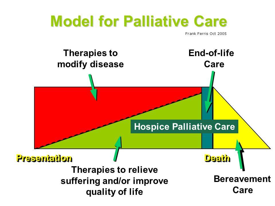 Model for Palliative Care