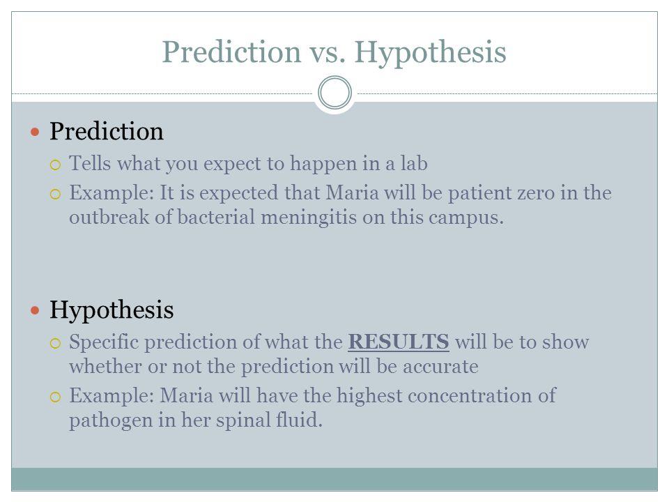 how to write a hypothesis for a lab