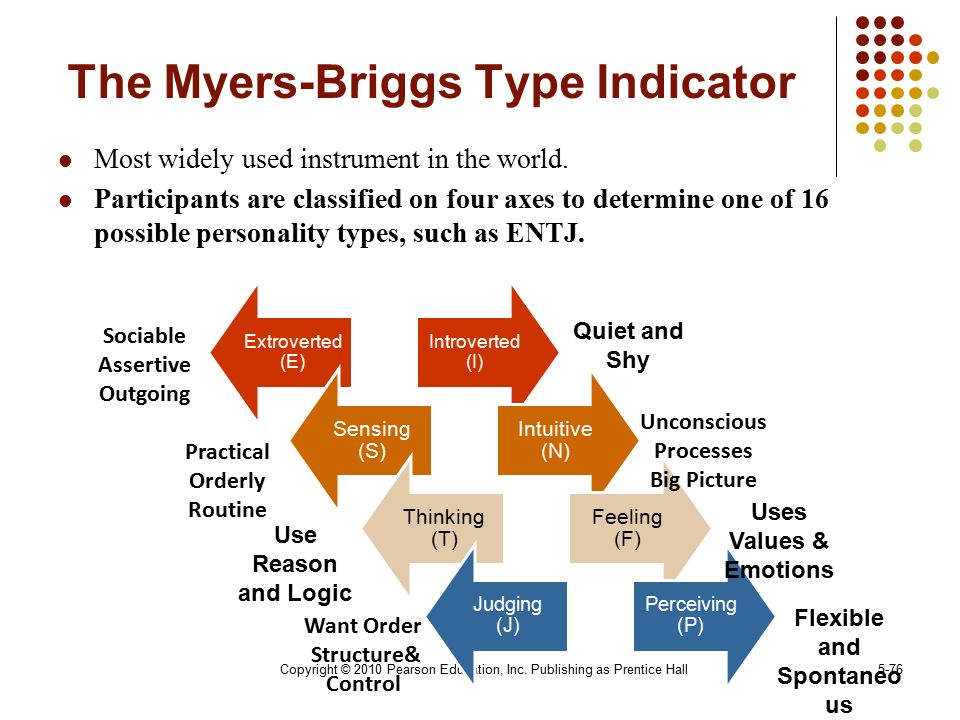 a study of the myers briggs type indicator instrument Using the myers-briggs® instrument case study would include the myers-briggs type indicator is available from psychometrics canada at.