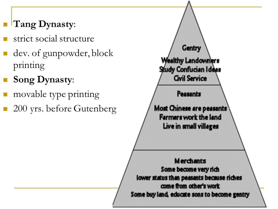 qing dynasty social classes
