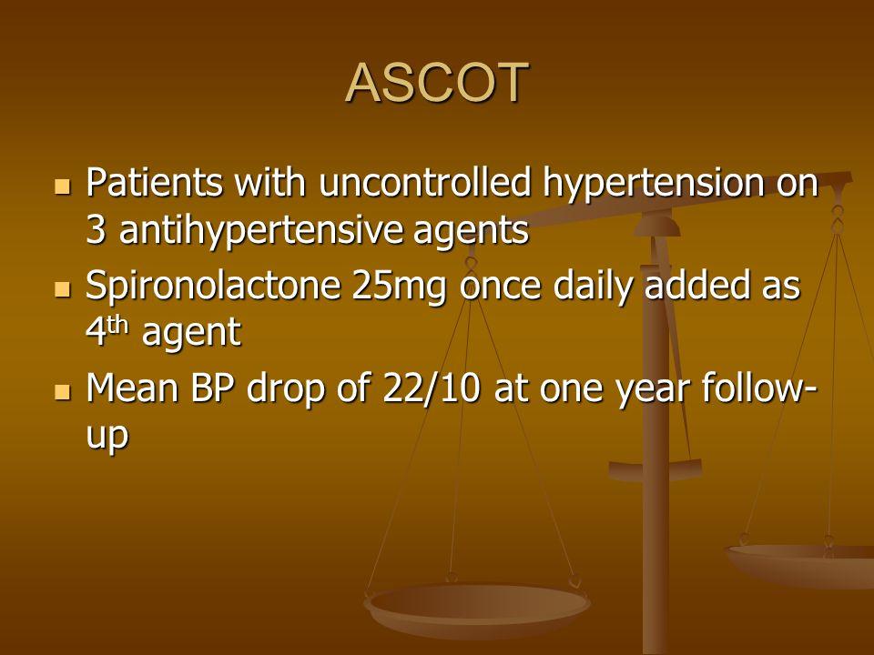 spironolacton 25 mg wundermittel