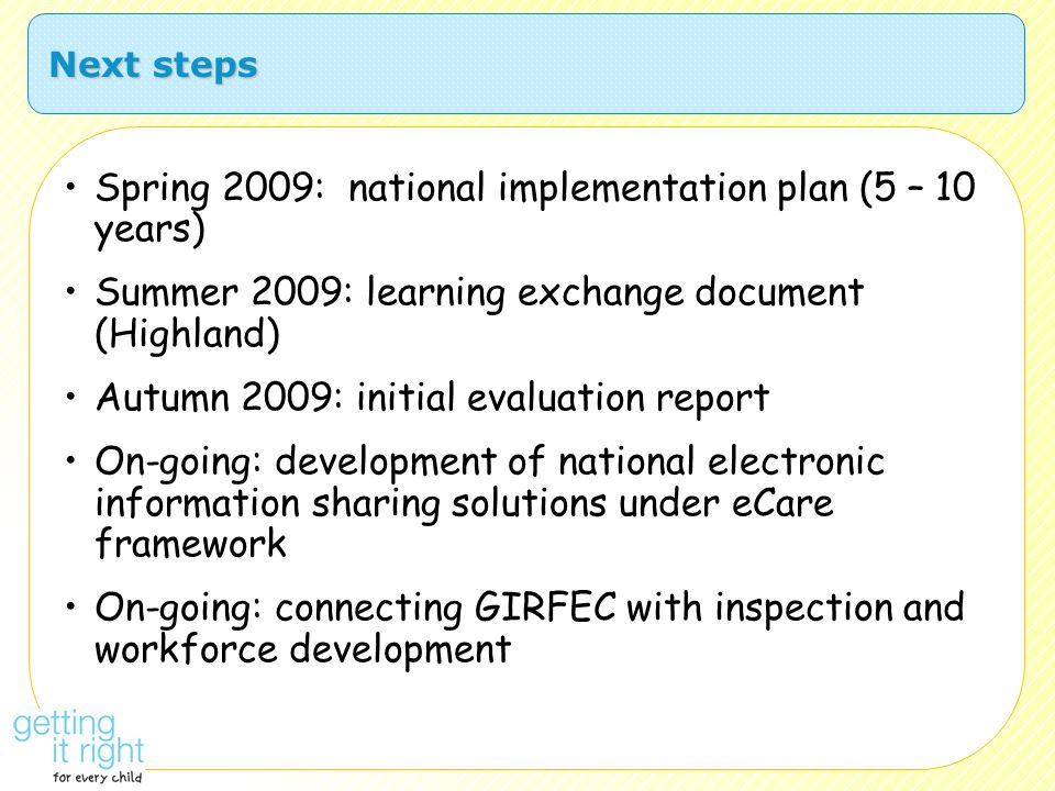 2 2 evaluate and revise the development plan in the light of implementation Ability to meet its goals, and develop a long-term plan to implement changes with   pe22 i plan for and utilize appropriate evaluation tools and procedures,  pe2 4 i incorporate evaluation into the determination, review and revision of  child  or lights on afterschool activities and community health and resource fairs.