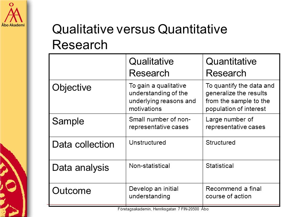 critique steps understanding quantitative research In natural sciences and social sciences, quantitative research is the systematic  empirical  qualitative methods might be used to understand the meaning of the  conclusions produced by quantitative methods using quantitative methods, it is.