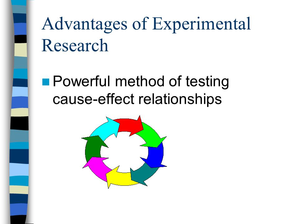 advantages of experimental research Advantages and disadvantages of descriptive research the following module provides an overview of the advantages and disadvantages of using descriptive research.