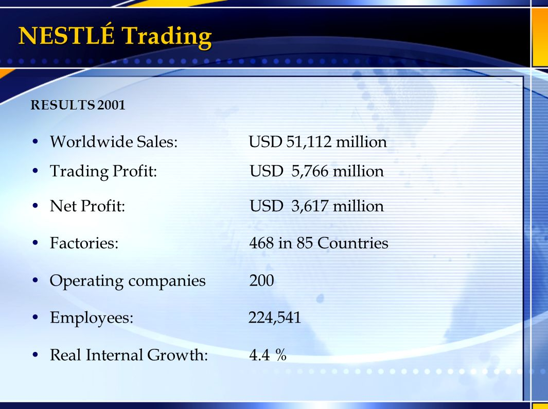 nestle operating in a global economy Nestle: global strategy synopsis nestle is one of the world's largest global food companies it has over 500 factories in 76 countries, and sells its products in 193 nations it has over 500 factories in 76 countries, and sells its products in 193 nations.
