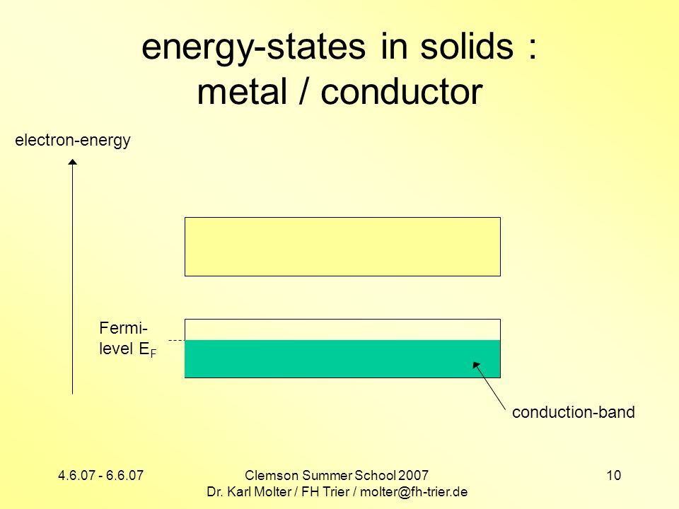 energy-states in solids : metal / conductor