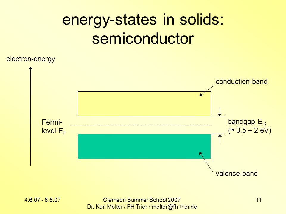 energy-states in solids: semiconductor