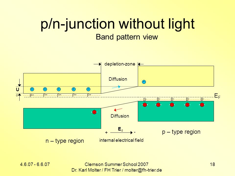 p/n-junction without light