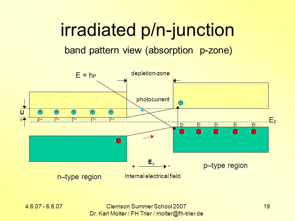 irradiated p/n-junction