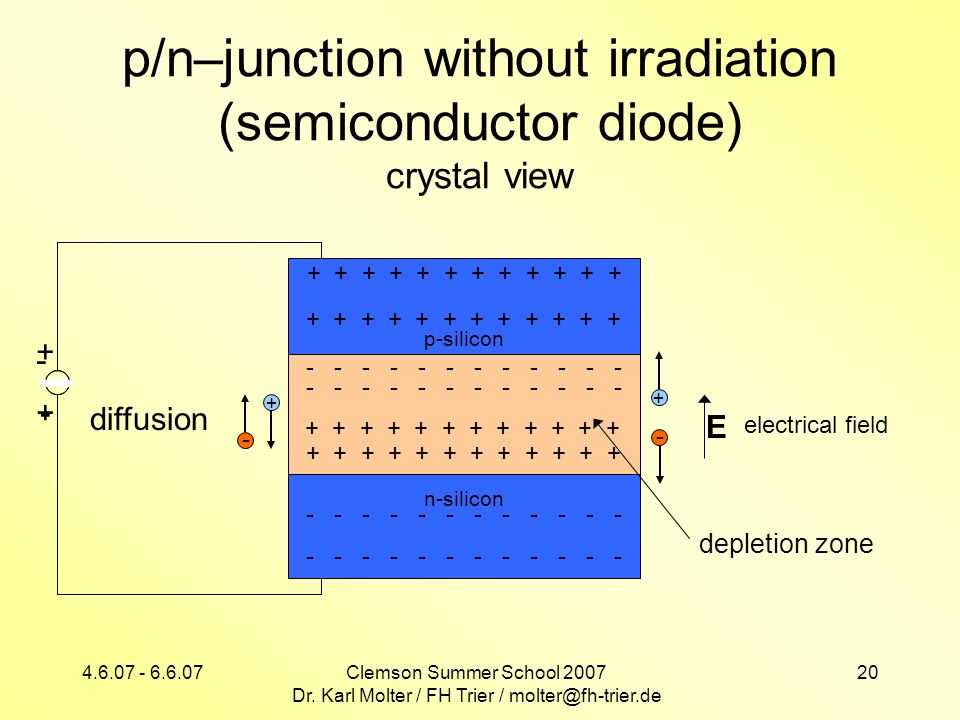p/n–junction without irradiation (semiconductor diode) crystal view