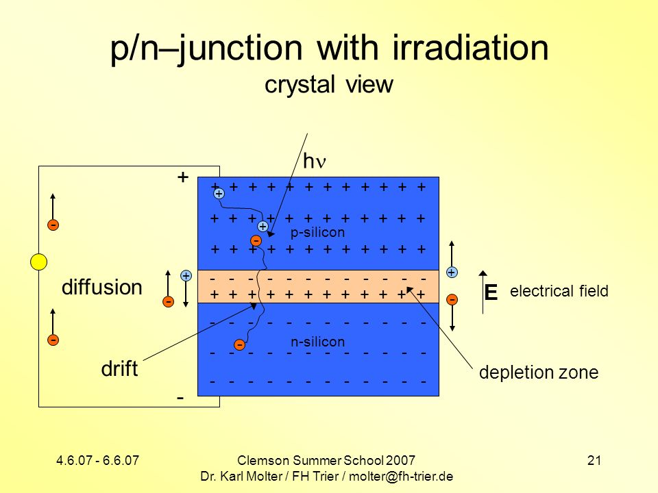 p/n–junction with irradiation crystal view