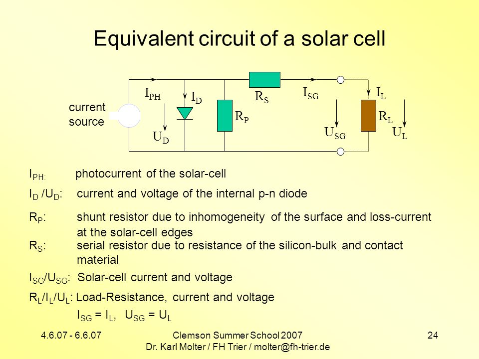 Equivalent circuit of a solar cell
