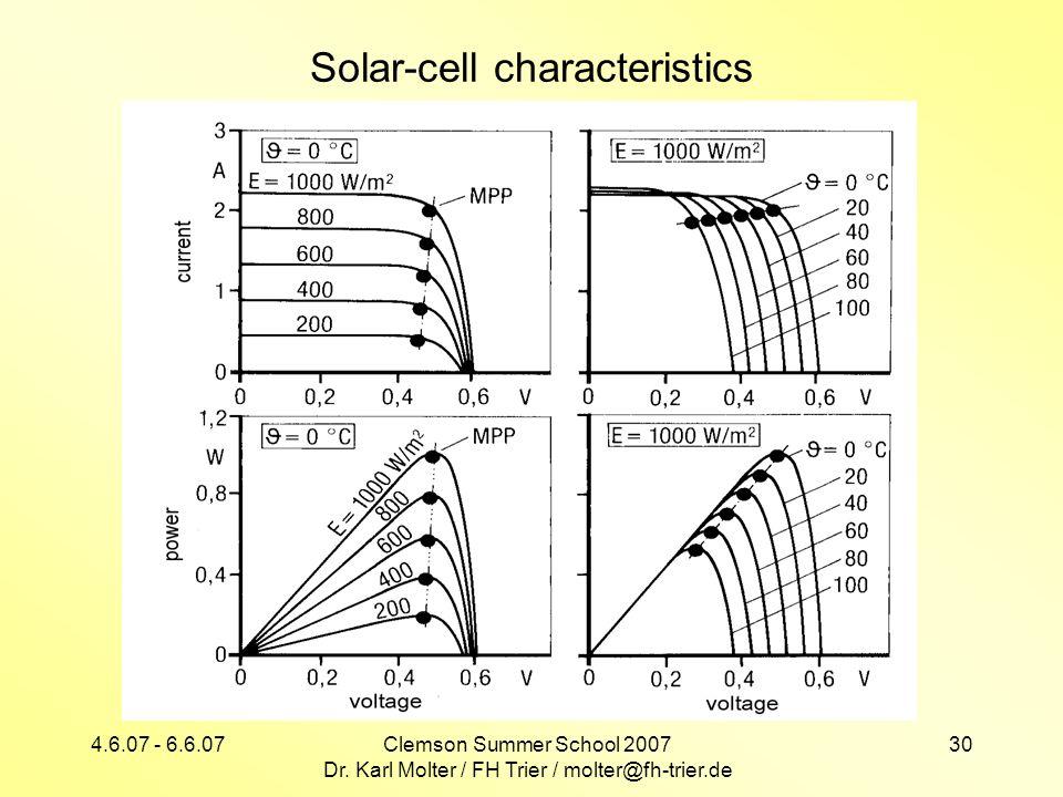 Solar-cell characteristics
