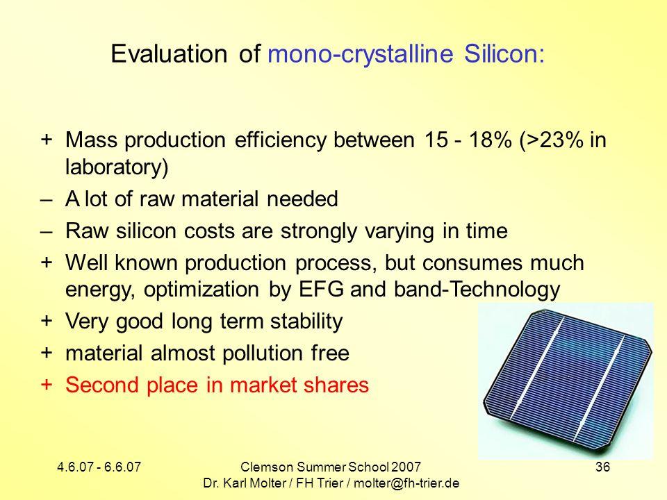 Evaluation of mono-crystalline Silicon: