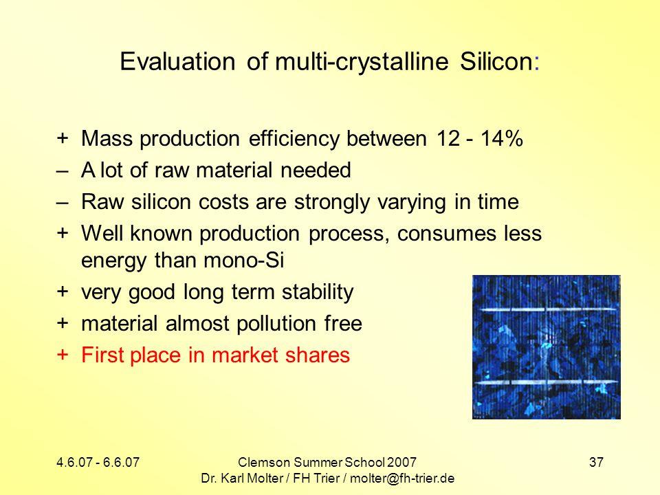 Evaluation of multi-crystalline Silicon: