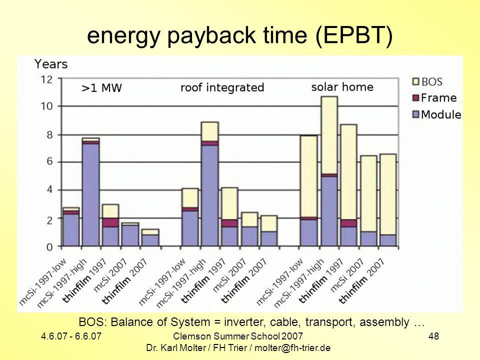 energy payback time (EPBT)
