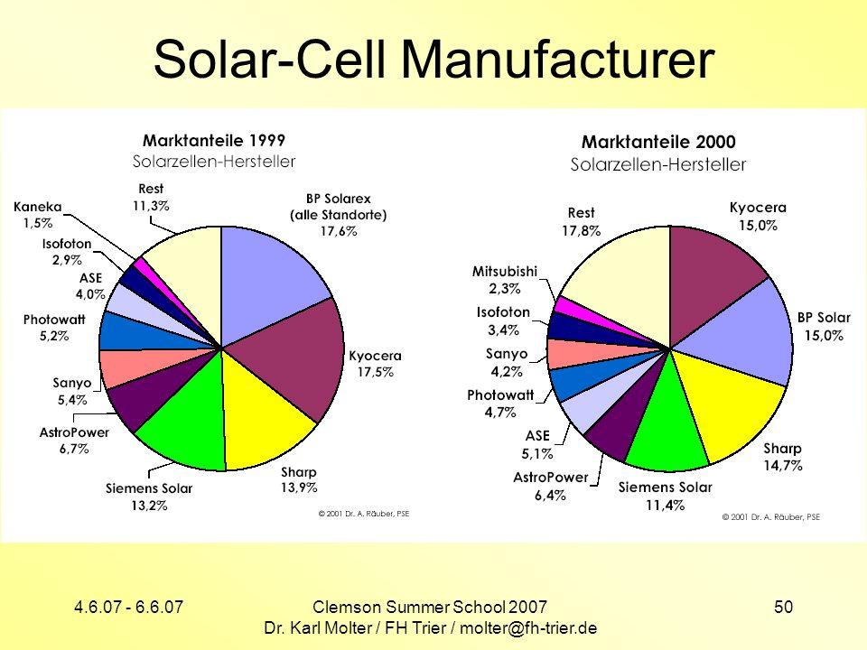 Solar-Cell Manufacturer