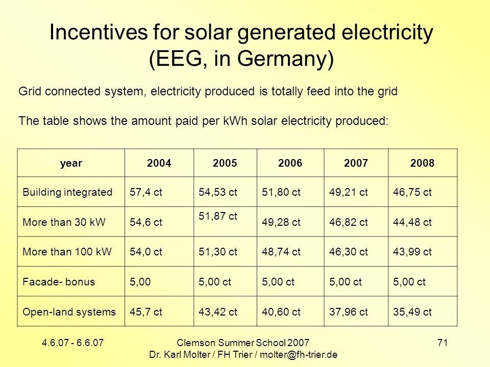 Incentives for solar generated electricity (EEG, in Germany)