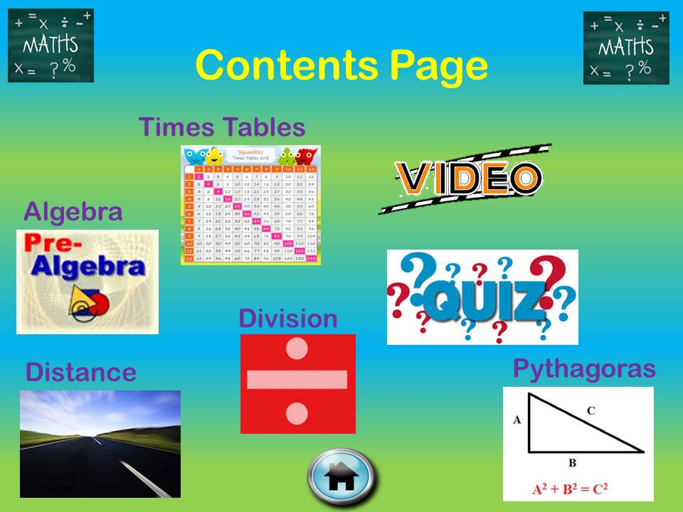 Contents Page Times Tables Algebra Division Pythagoras Distance