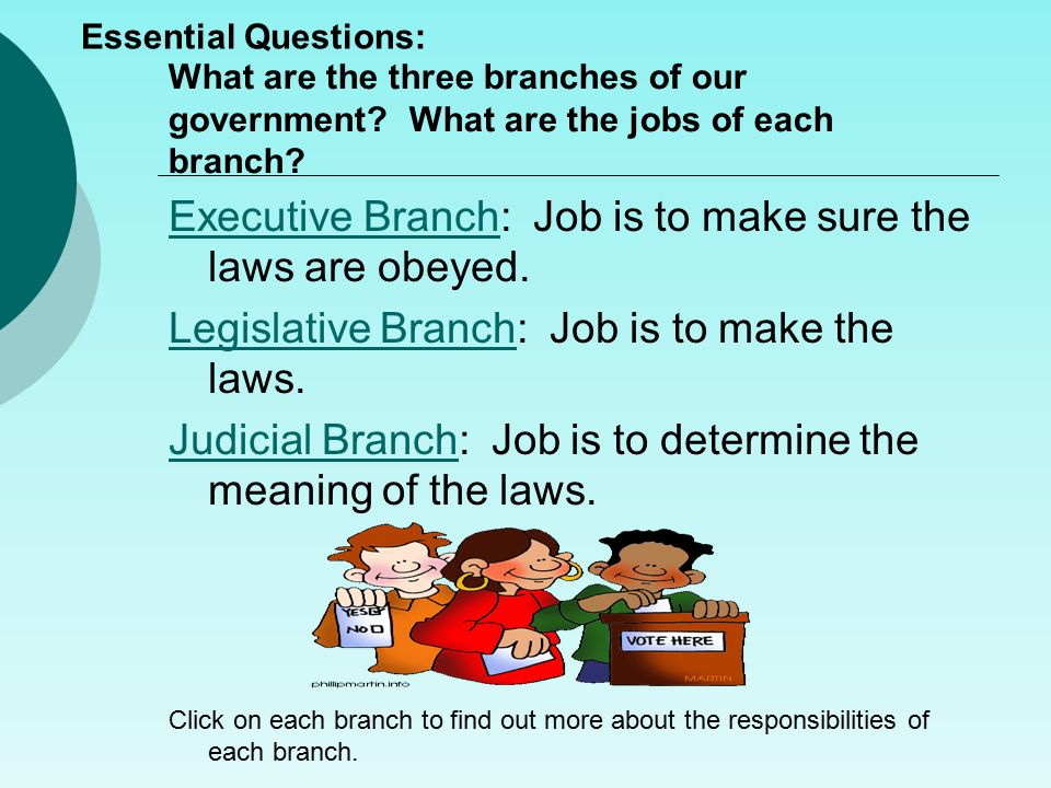 the role and significance of the executive and legislative branches of government The 3 branches of government: executive, legislative judicial branch of government: definition, role the 3 branches of government: executive, legislative.