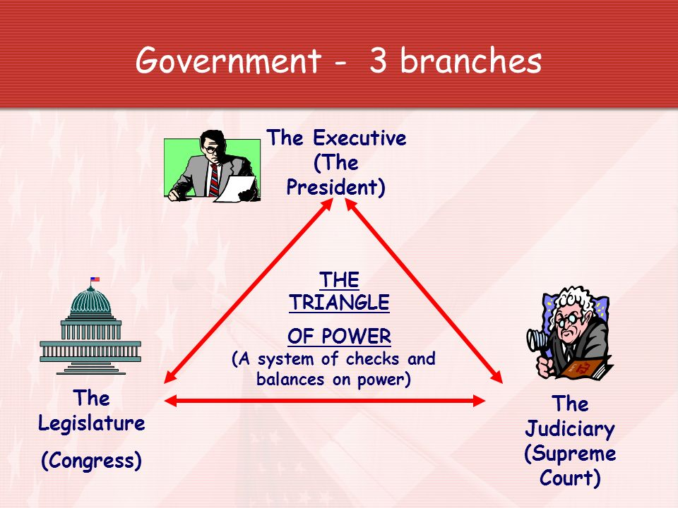 branches of government paper Official us executive branch web sites (newspaper and current periodical reading room, library of congress).