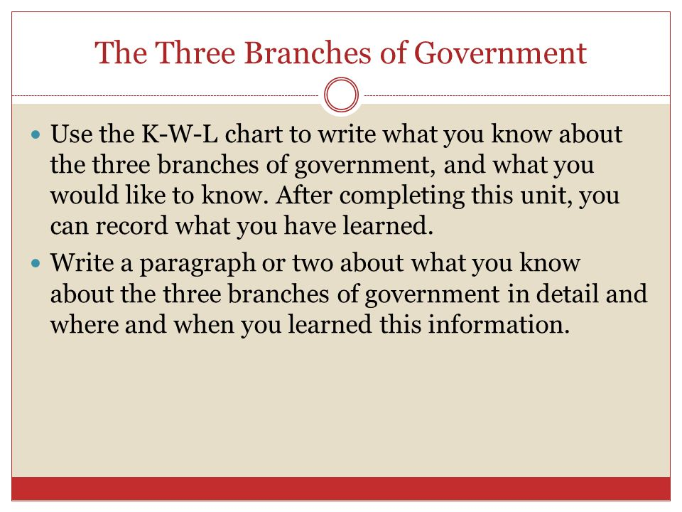Branches Of Government Chart Denmarpulsar