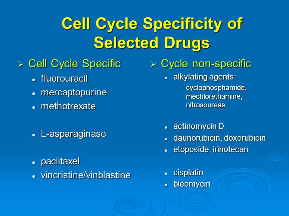 Cell Cycle Specificity of Selected Drugs