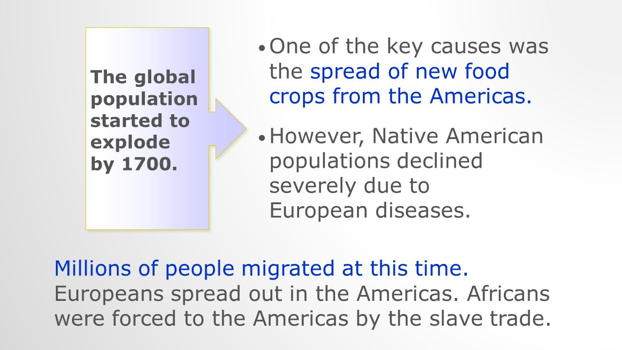 European Disease Brought to North America