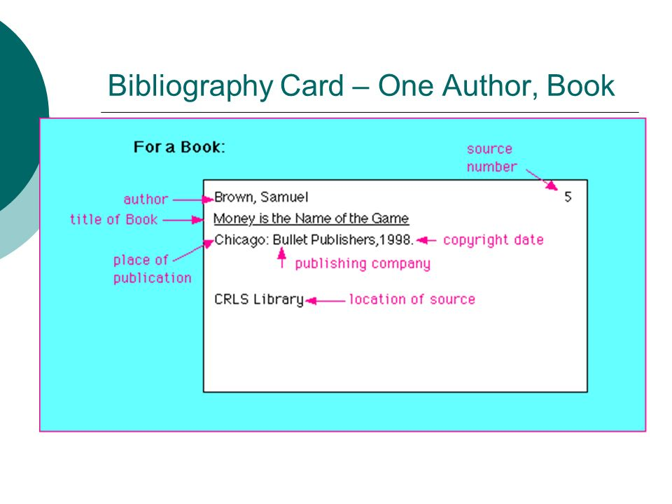 Bibliography Card – One Author, Book