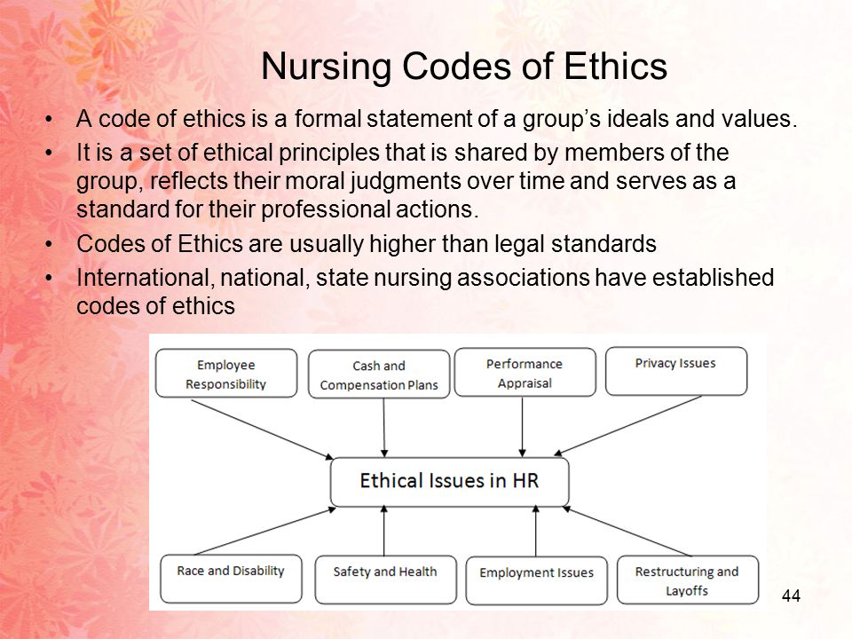 a discussion on the professional code of conduct in the nursing profession Practice standards set out requirements related to specific aspects of nurses'  practice  nurses use professional judgment to determine the appropriate  boundaries  this situation requires caution, discussion of boundaries and the  dual role.