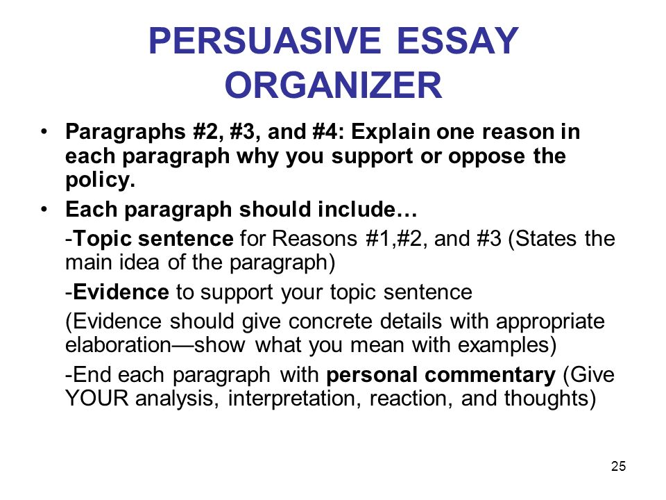 What Should You Do When Elaborating A Persuasive Essay