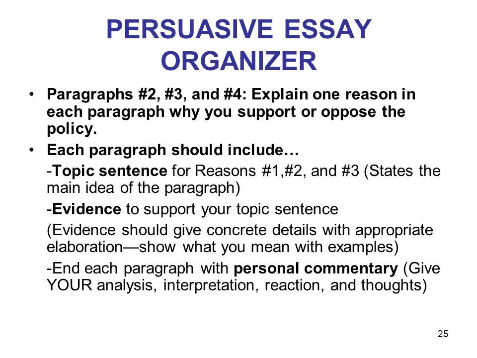 Essay argumentative why should