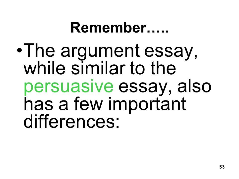 Essay onderwerp kiezen als