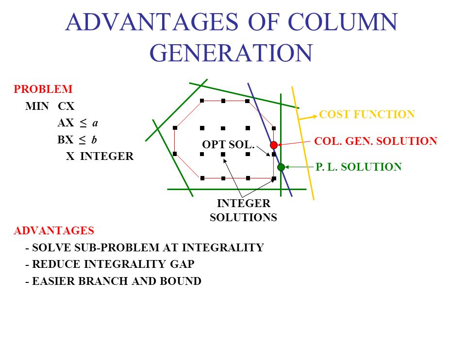 ADVANTAGES OF COLUMN GENERATION