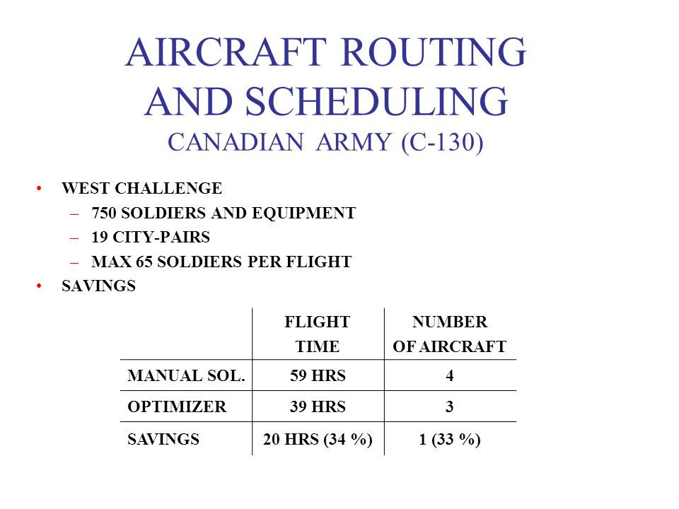 AIRCRAFT ROUTING AND SCHEDULING CANADIAN ARMY (C-130)