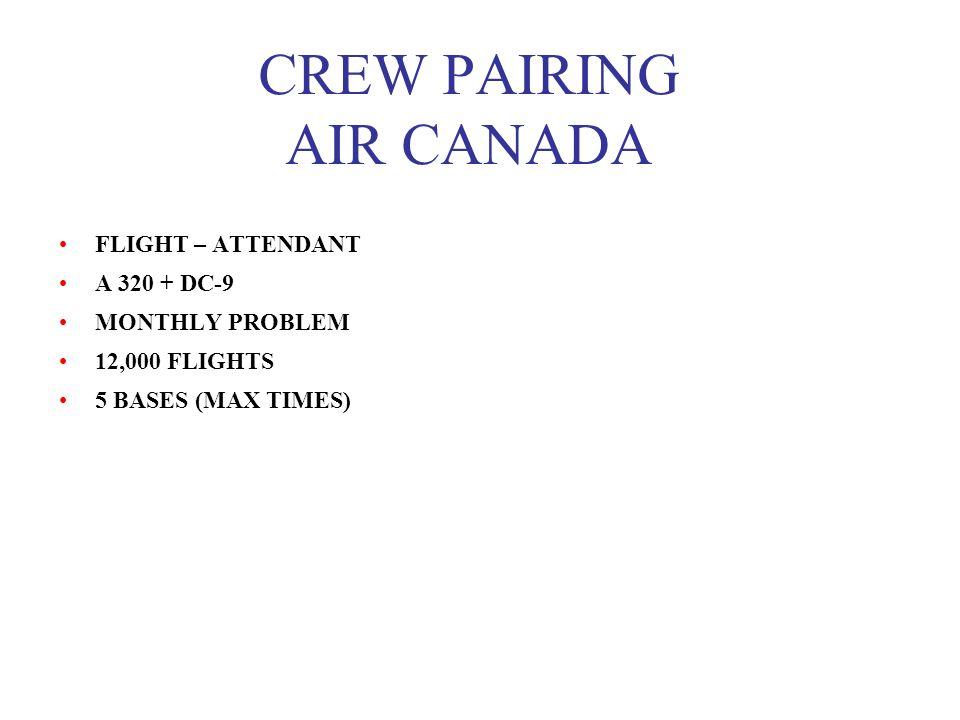 CREW PAIRING AIR CANADA