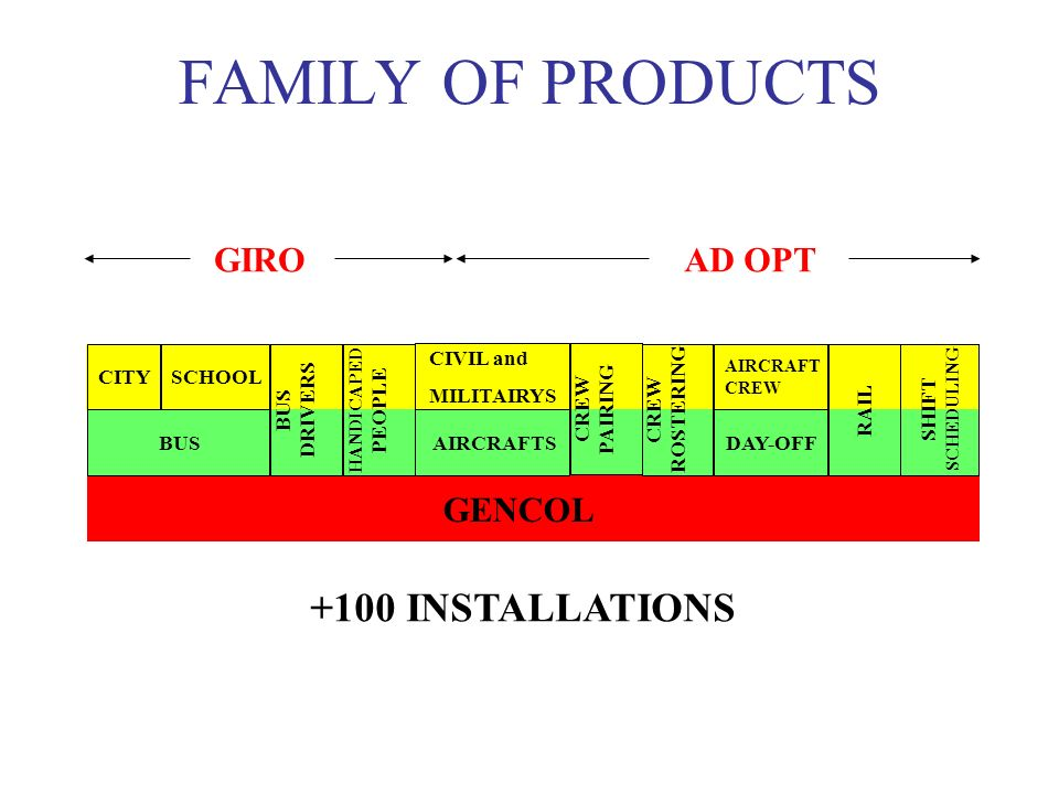 FAMILY OF PRODUCTS +100 INSTALLATIONS GIRO AD OPT GENCOL CITY SCHOOL