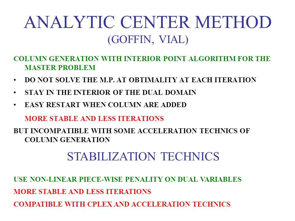 ANALYTIC CENTER METHOD (GOFFIN, VIAL)