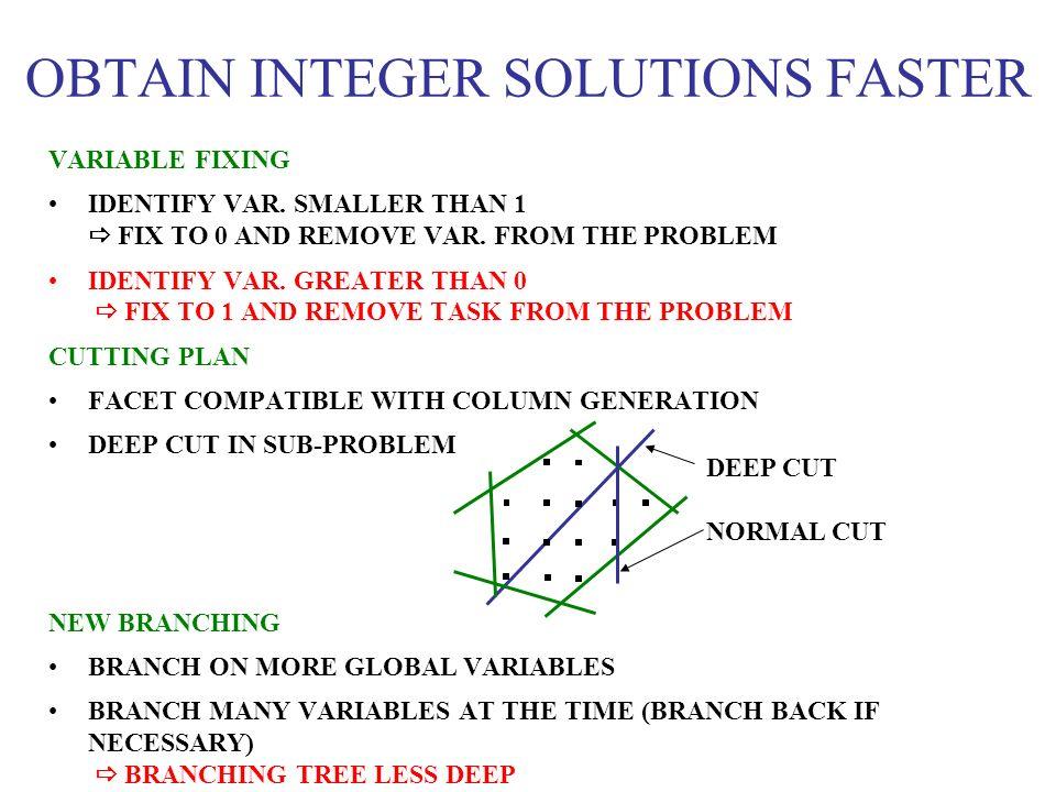OBTAIN INTEGER SOLUTIONS FASTER