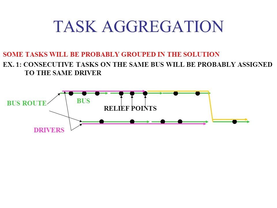 TASK AGGREGATION SOME TASKS WILL BE PROBABLY GROUPED IN THE SOLUTION