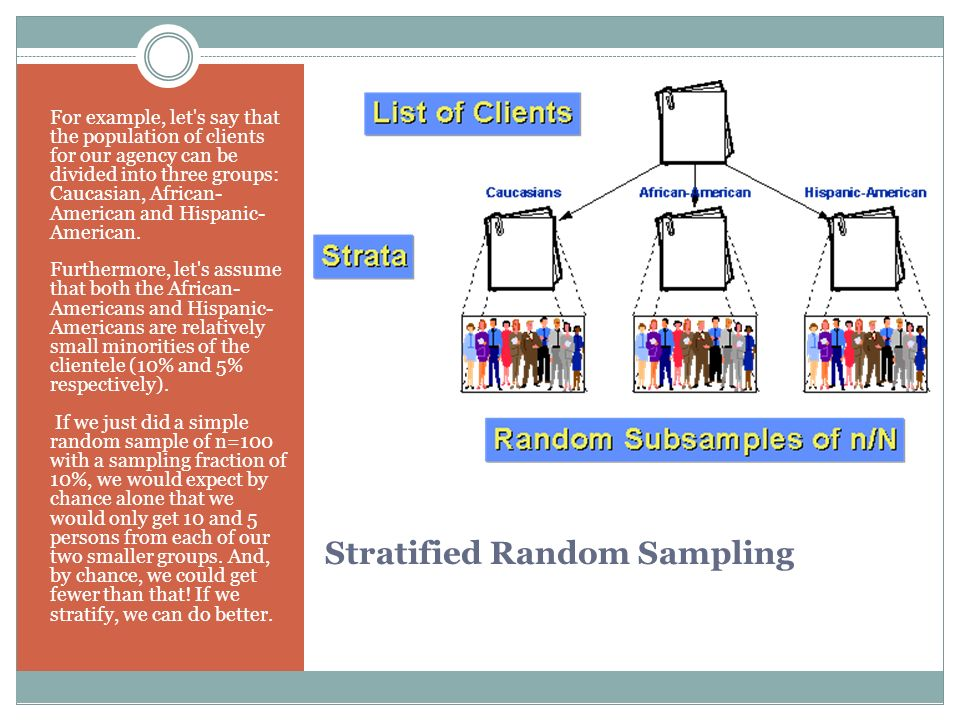 random sampling methods in research Examples of sampling methods sampling approach food labelling research examples strategy for selecting sample food labelling studies examples simple random.
