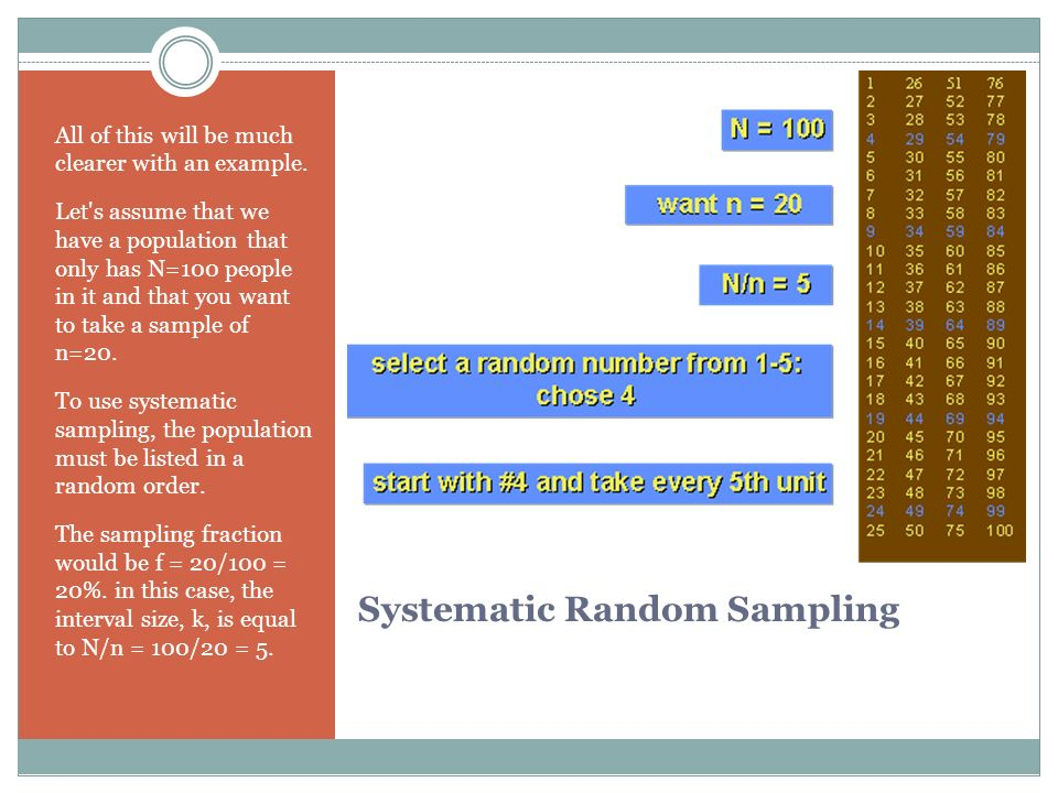 research random sampling Random sampling is used in many research scenarios in this lesson, you will  learn how to use random sampling and find out the benefits and risks.