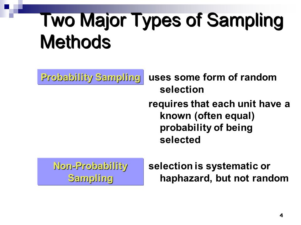 types of sampling methods The details of the methods for preparing samples and analyzing the resulting spectral data for the two types of sampling measurements made by radwatch,.