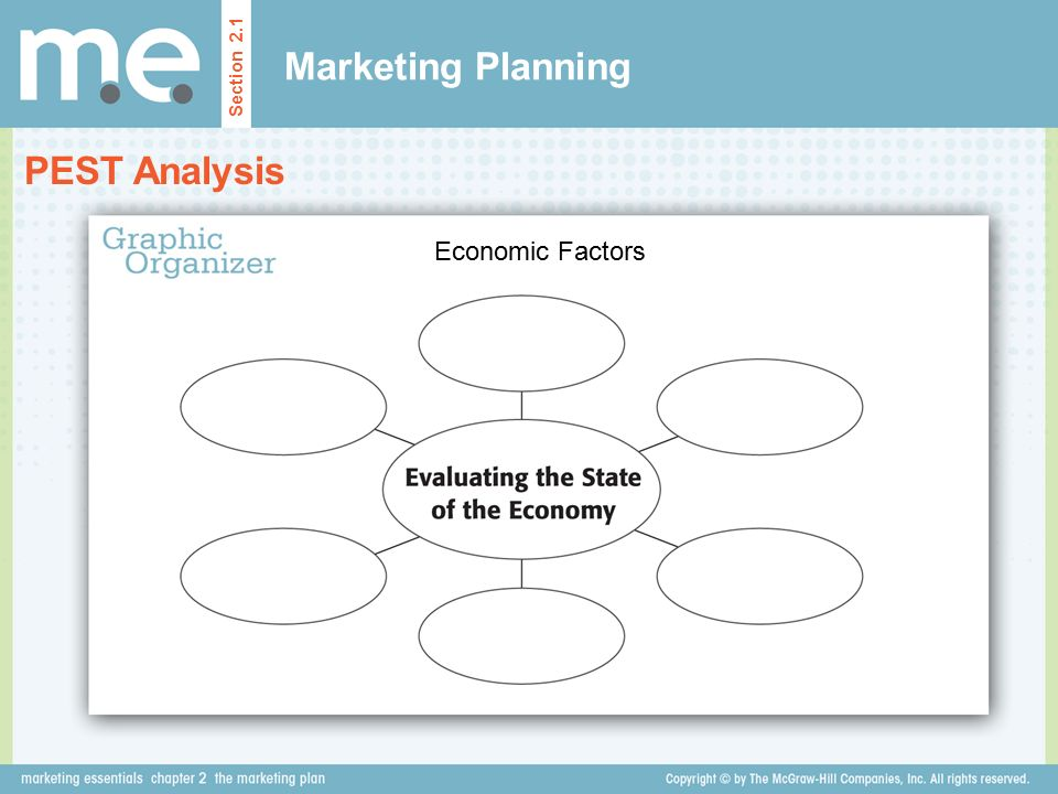 Chapter 2 the marketing plan Section 2.1 Marketing Planning - ppt ...