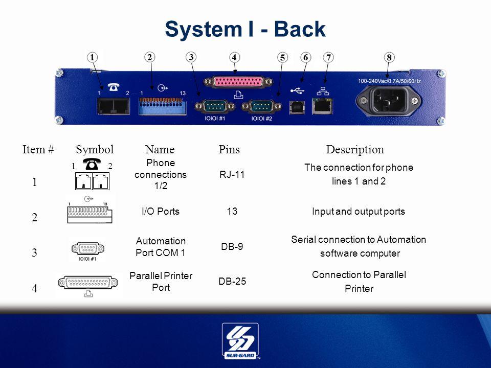 Sg System I Ppt Download