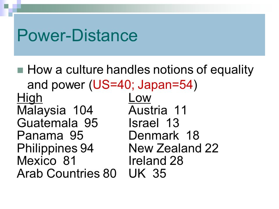 Power-Distance How a culture handles notions of equality and power (US=40; Japan=54) High Low. Malaysia 104 Austria 11.