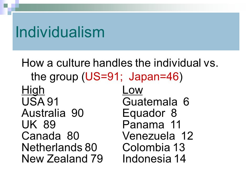 Individualism How a culture handles the individual vs. the group (US=91; Japan=46) High Low. USA 91 Guatemala 6.