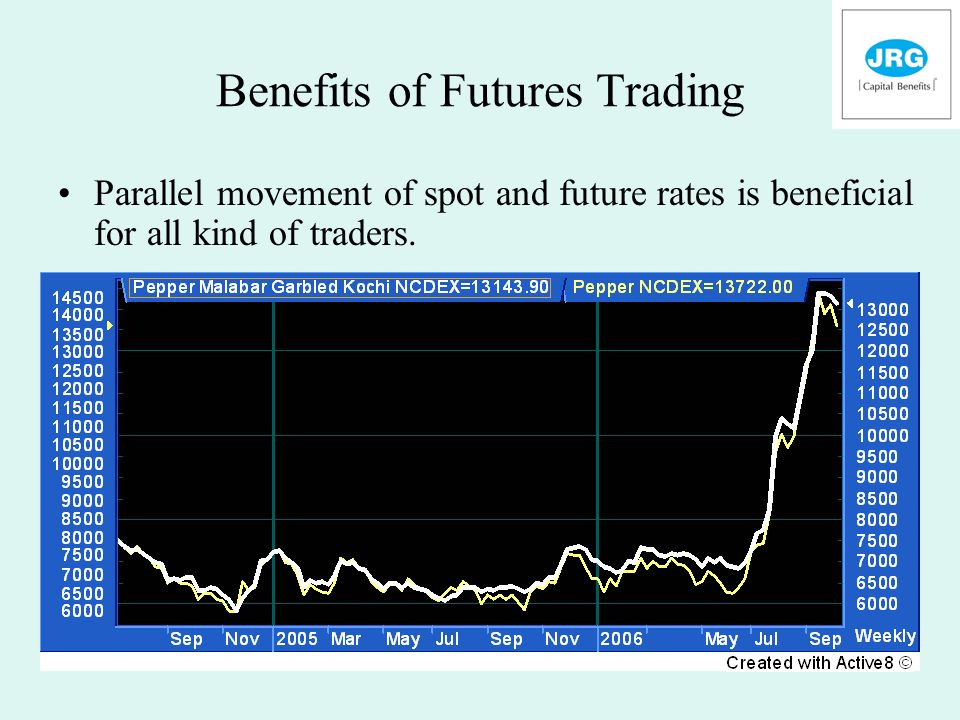 Benefits of trading in futures and options