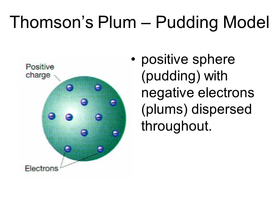 Problems With Thomson U0026 39 S Plum Pudding Model
