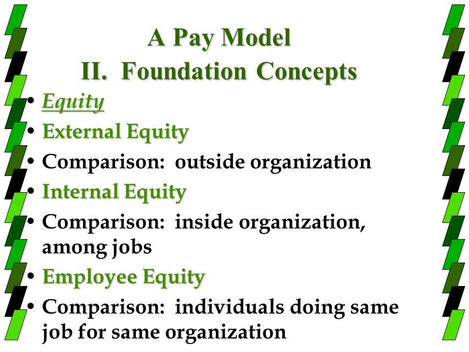 A Pay Model II. Foundation Concepts